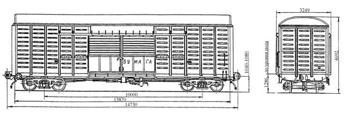Грузоподъемность, тонн: 68 Масса тары вагона, тонн: 22,3/24 Размеры вагона внутренние, м (Длина/Ширина): 13,864/2...