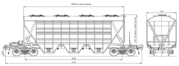 4-осный крытый вагон-хоппер для минеральных удобрений, модель 19-3054-03.